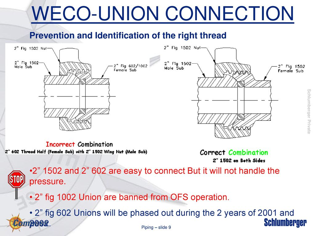 WECO UNION+CONNECTION elta fans wiring diagram gandul 45 77 79 119 iota isd-80 wiring diagram at gsmx.co