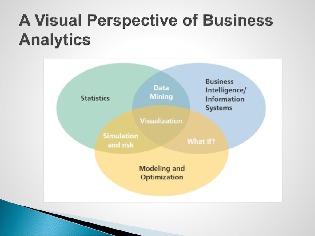 chapter 1 introduction to business statistics An introduction to business statistics premium content is only available to registered connect users and is identified in the left-hand navigation menu by the asterisk () which precedes the content name.