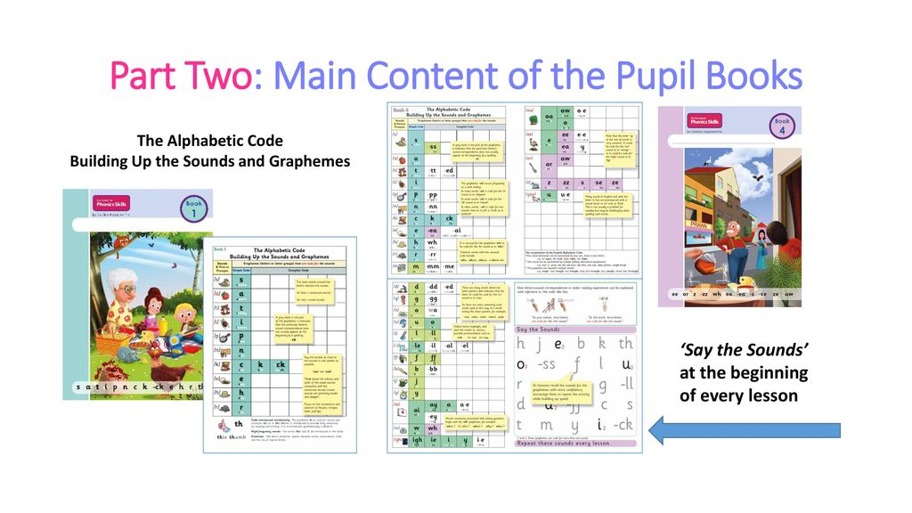 Part Two Main Content Of The Pupil Books