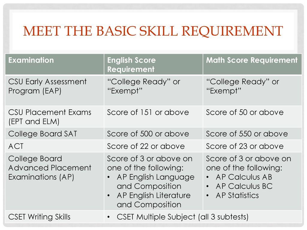 Modern Basic Skills Test Math Ensign - General Worksheet ...