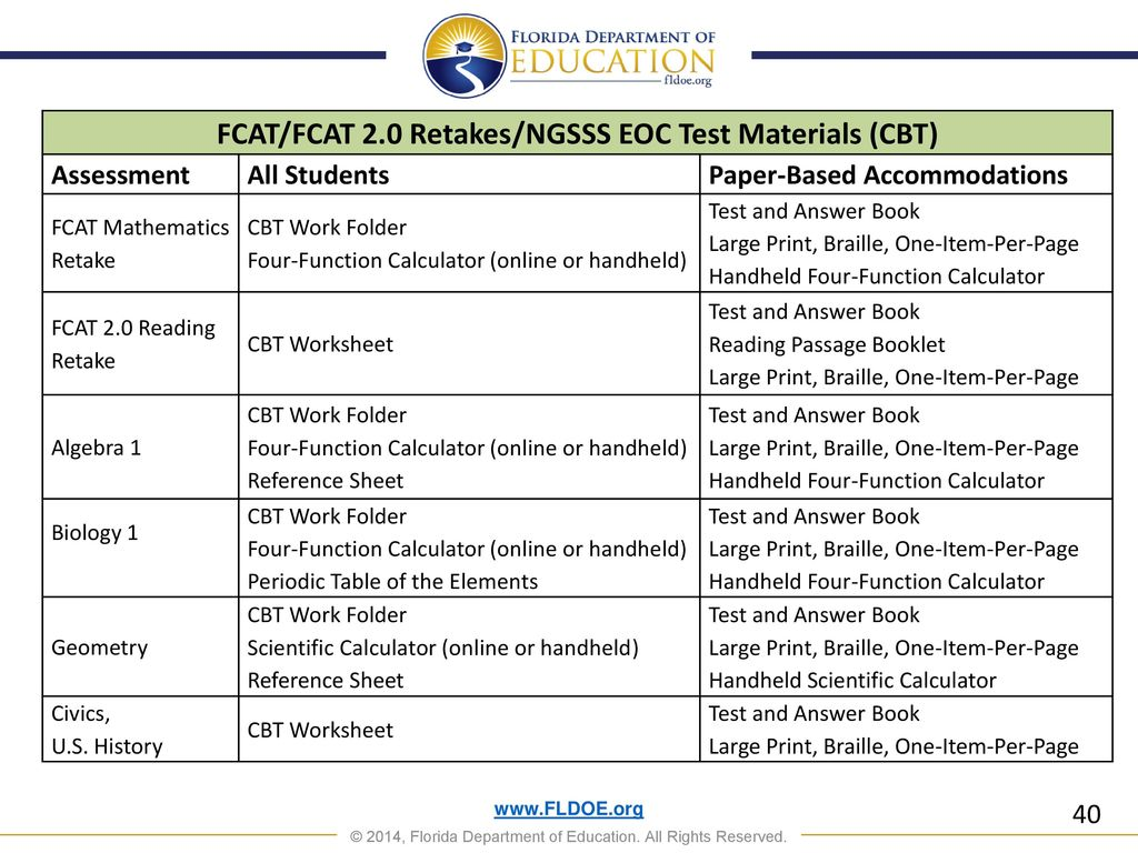 Workbooks florida us history eoc assessment test prep workbook : FIMC-VI Webinar Series - ppt download