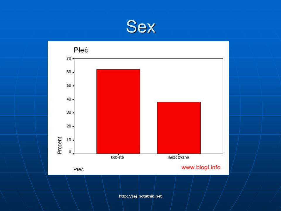 Sex http://jej.notatnik.net