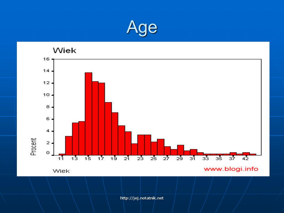 Age http://jej.notatnik.net