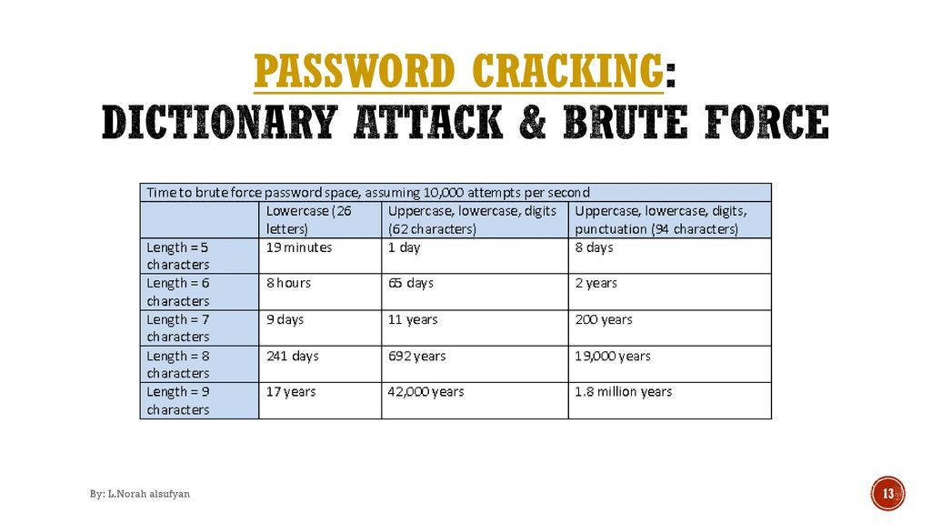 list phrases of a computer attack Access attack is a catch-all phrase to encompass a variety of forms of unauthorized access of computer resources an access attack could be an outside individual, or a group that uses various methods to gain entry to a network and, from there, steals confidential information or engages in destruction of resources.
