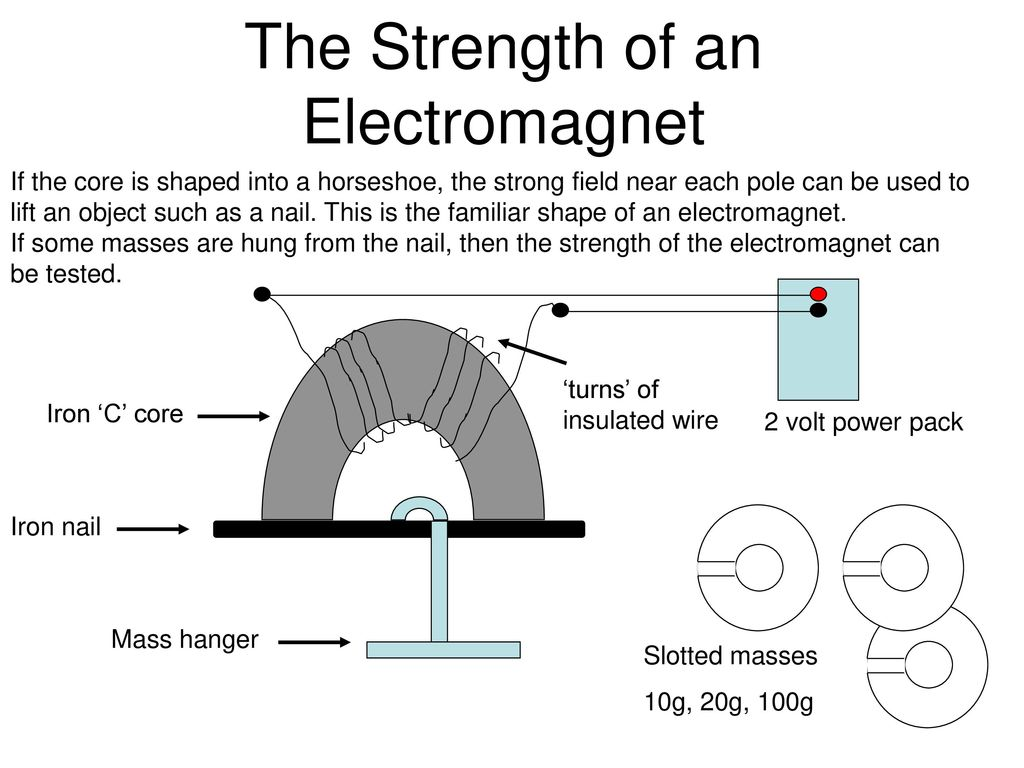 the strength of an electromagnet 2 essay Radio waves and electromagnetic fields essay sample  the force on the electron results from the strength of the electromagnetic wave the frequency of the wave determined the speed that the electron oscillates true or false: if the frequency of the transmitting electron decreases by a factor of 2, it will now take longer for the.
