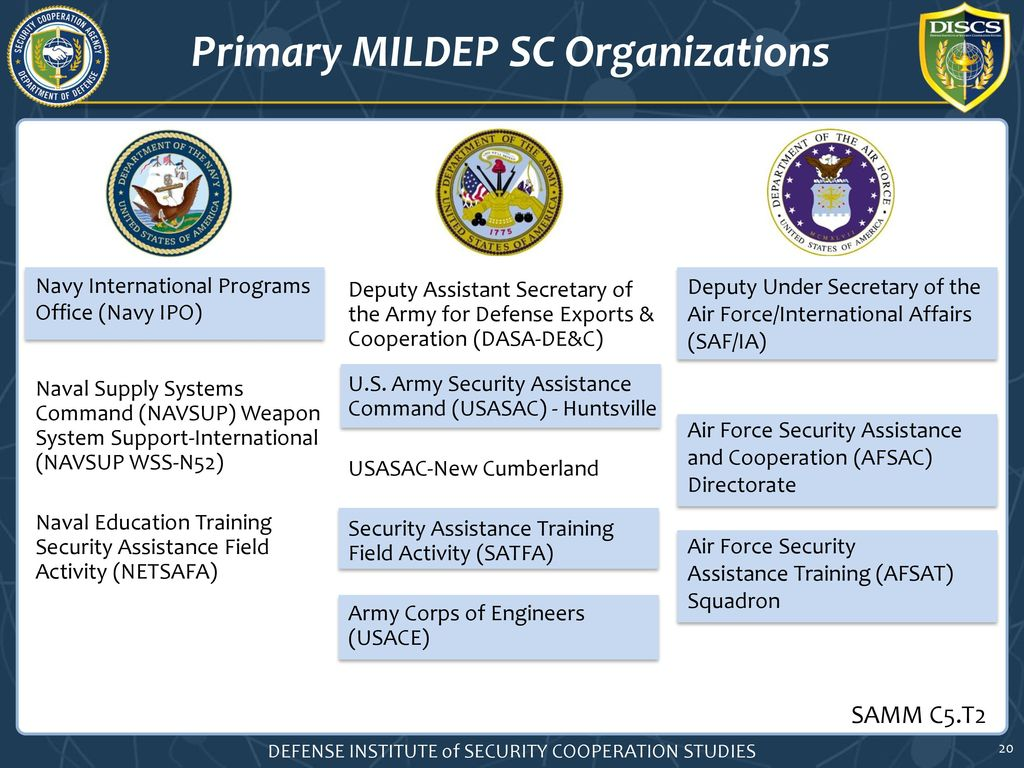 Identify the foreign military sales fms process legal authorities and dod policies identify - International programs office ...