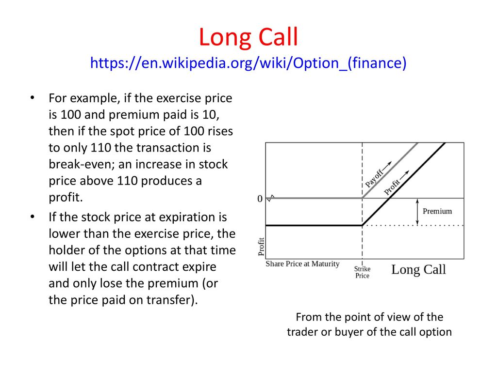 Options and derivatives john rundle econophysics phys ppt download long call httpsenpediawikioption ccuart Choice Image