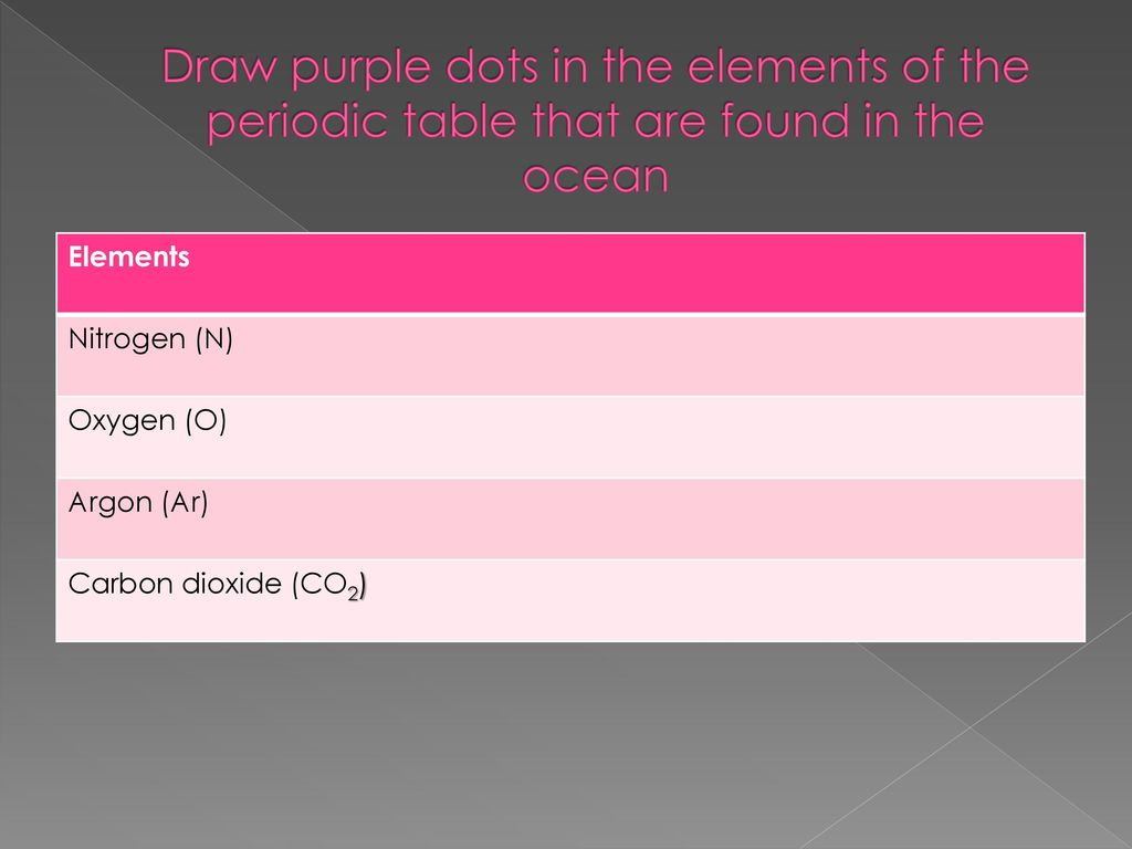 Periodic table co2 images periodic table images elements of earths crust living organisms oceans and atmosphere draw purple dots in the elements of gamestrikefo Gallery