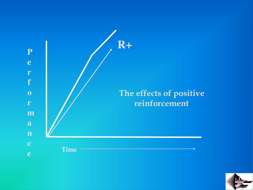 effect of reinforcement food as reward This reward-based learning process is called positive and negative  reinforcement, and basically goes like this we see some food that looks good,  our brain says, calories  survival we eat the food, we taste it -- it  now, this  might sound too simplistic to affect behavior but in one study, we found that.