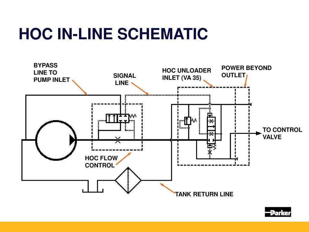 L555 Hydraulic Control Valve Schematic Search For Wiring Diagrams Diagram Overspeed Ppt Download Installation
