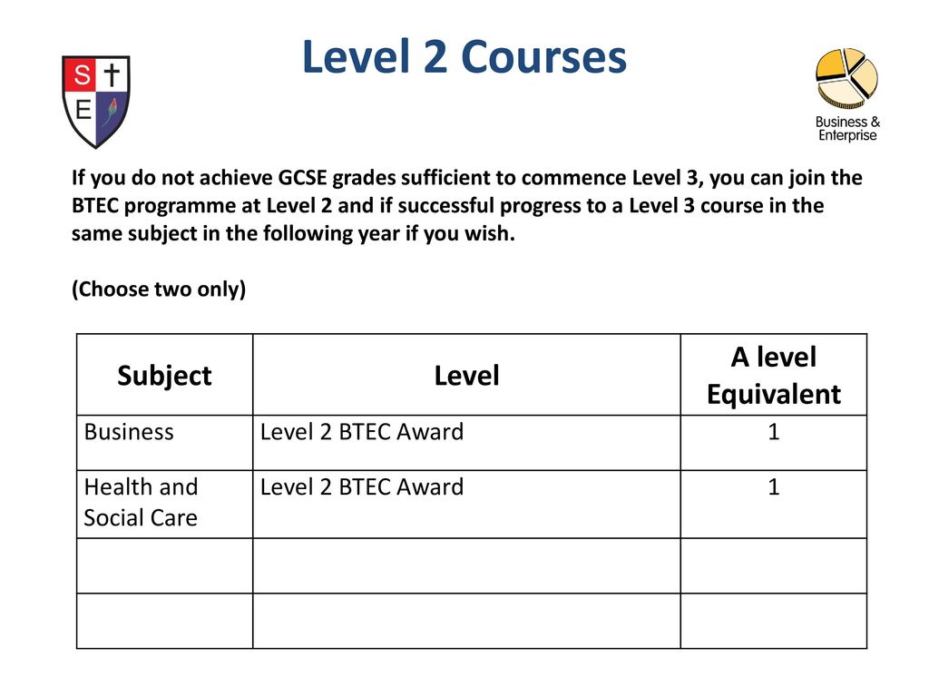 btec business level 2 coursework This video is unavailable watch queue queue watch queue queue.