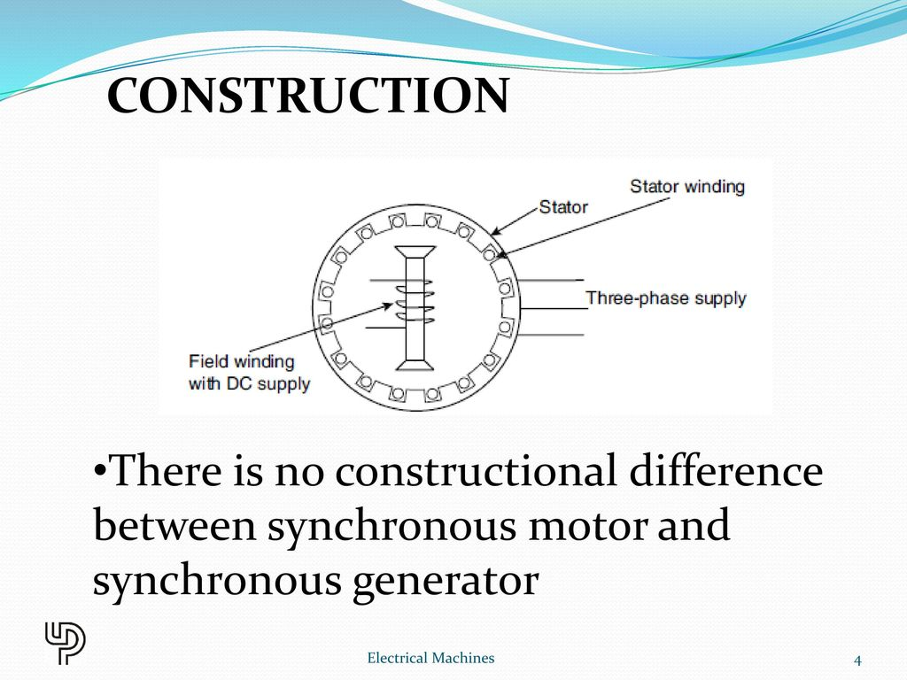synchronous generator Synchronous generator - lab report - download as pdf file (pdf), text file (txt) or read online.