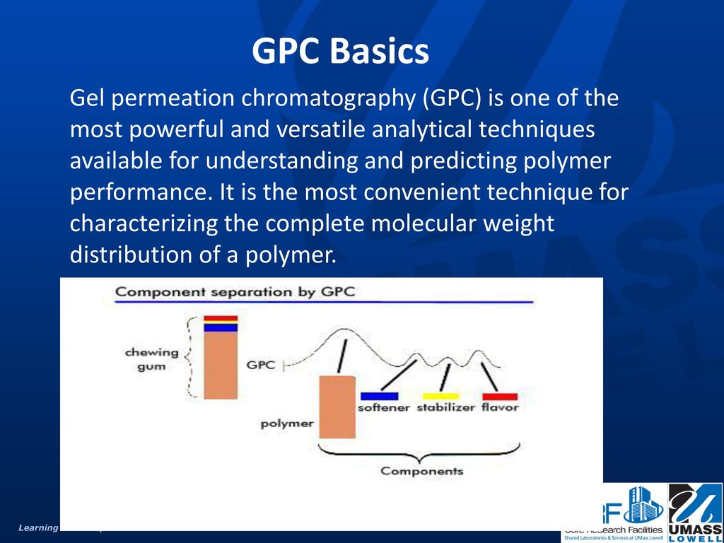 Gel Permeation Chromatography Size Exclusion