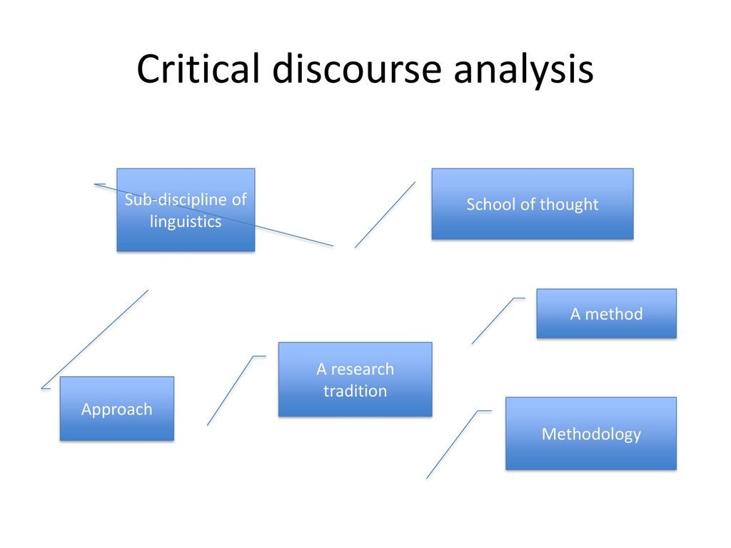the handbook of discourse analysis 2003