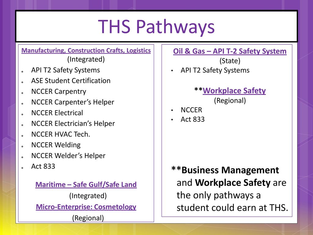 Jump start curriculum class of 2018 and beyond ppt download 16 ths pathways manufacturing xflitez Images