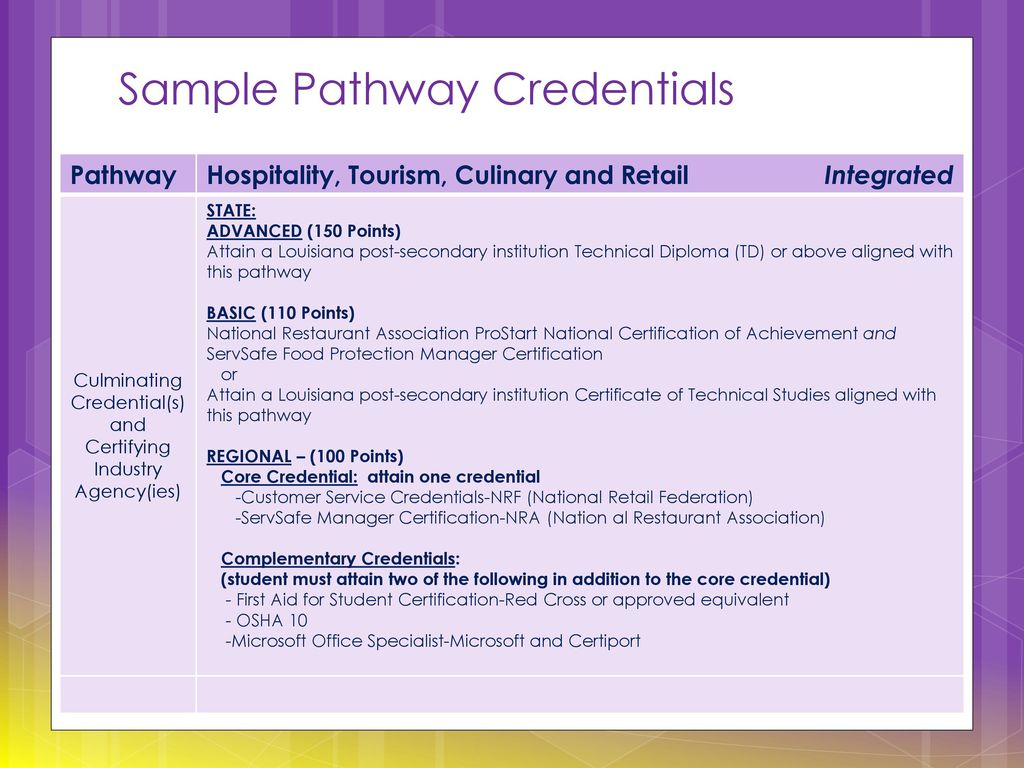 Jump start curriculum class of 2018 and beyond ppt download 17 sample pathway credentials 1betcityfo Choice Image