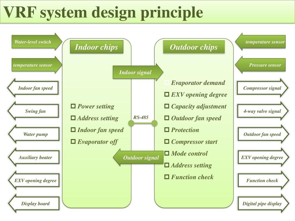Atemberaubend 94 Atemberaubend Erstellen System Diagramm Bildideen ...