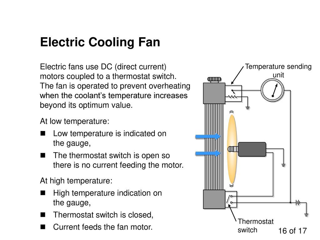 Direct Current Fan : Engine cooling systems ppt download