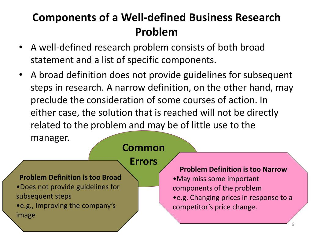 business research problem Every part of your should function in a way that supports the basic argument or problem statement of your research  problem statement should be  business.