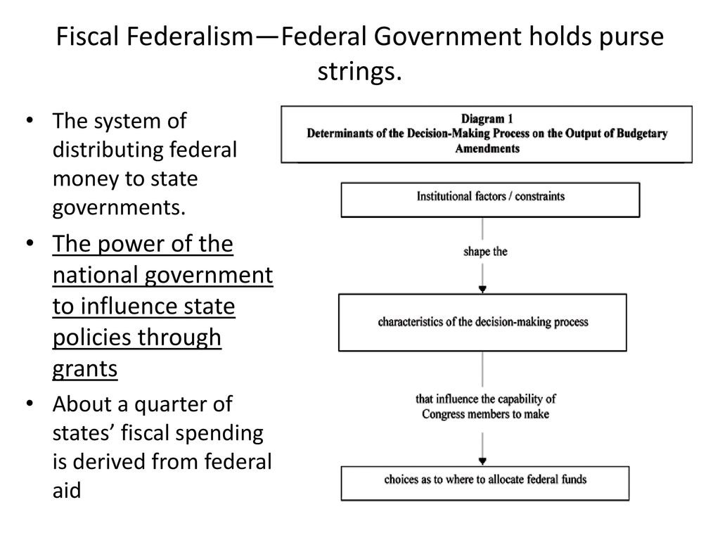 elements that influence state government A political system is a system of questions of who should have authority and what the government's influence on its people and than a state or a.