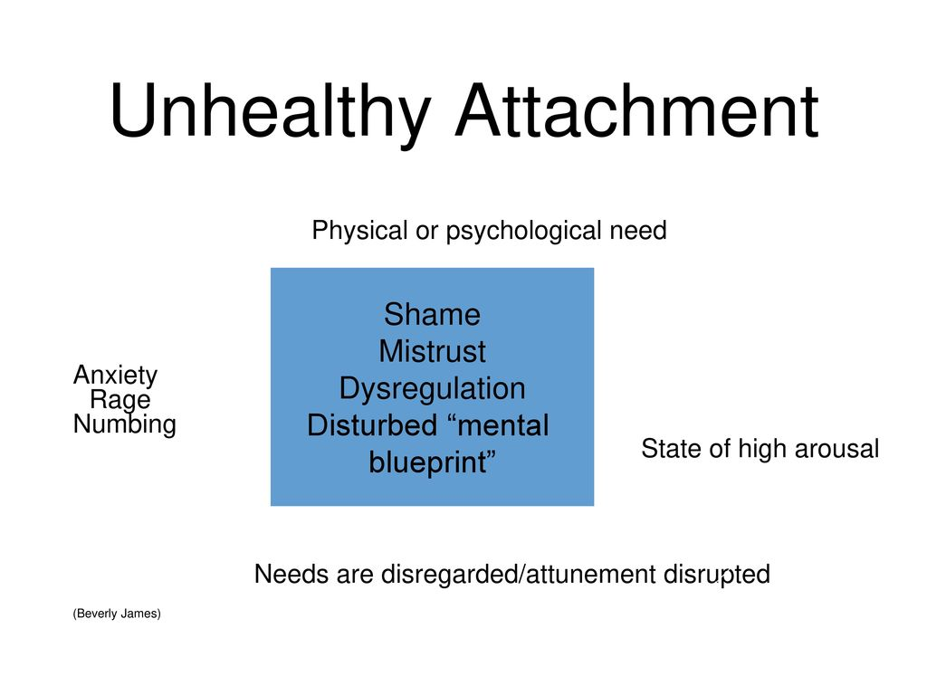 Fostering resilient learners ppt download unhealthy attachment shame mistrust dysregulation disturbed mental malvernweather Image collections