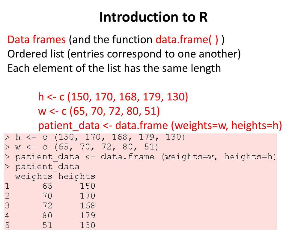 Old Fashioned R List Of Data Frames Pattern - Framed Art Ideas ...