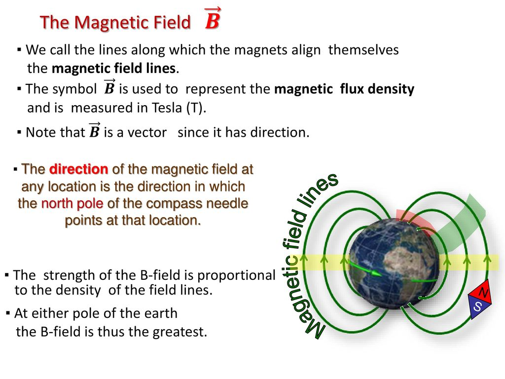 Magnetic force ppt video online download the magnetic field we call the lines along which the magnets align themselves buycottarizona