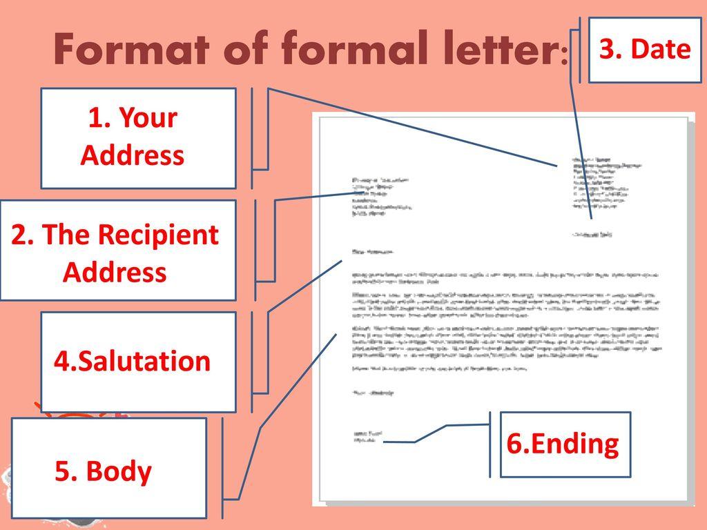 5 Greetings In Letters Formatting Birthday Dinner Invitation