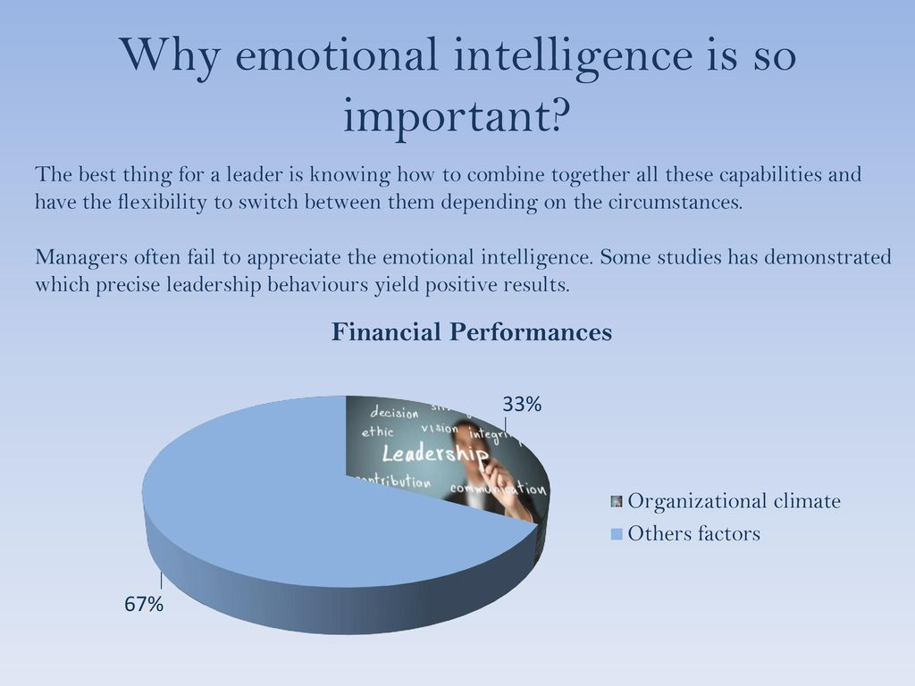 what are the implications of emotional intelligence for leaders In this study, we investigate the effects of emotional intelligence on transformational leadership and on the effective performance of leaders in managing work units, while assessing the full breadth of individual differences supported as predictors of leadership by the literature, ie, intelligence and the five-factor model.