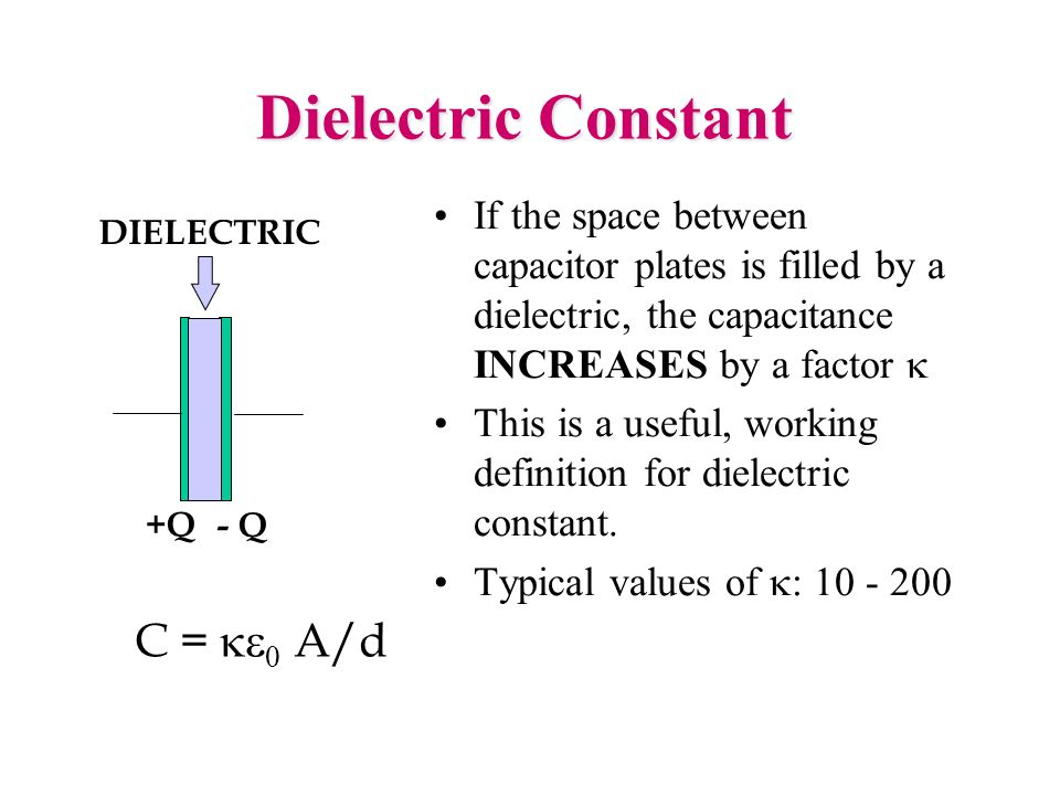dielectric constant and polarity relationship