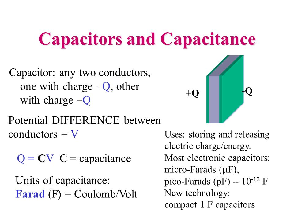 Physics 2102 Gabriela Gonz 225 Lez Physics 2102 Capacitors