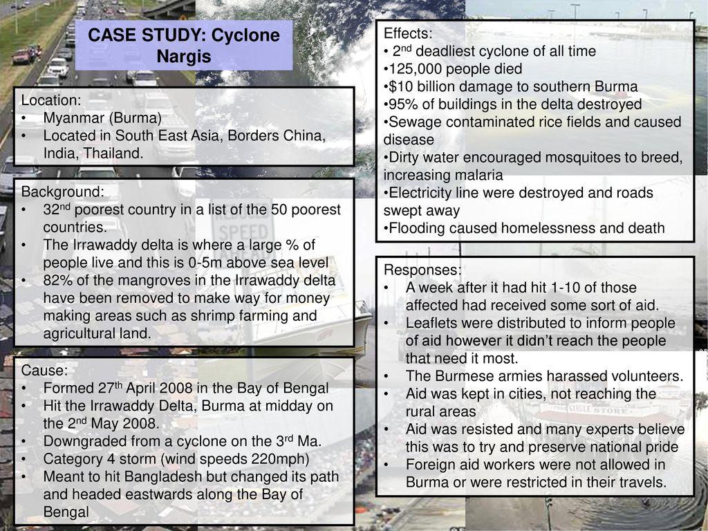 cyclone nargis case study