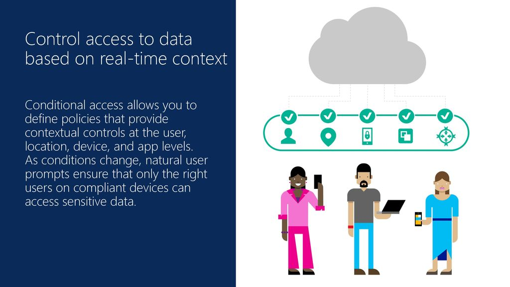 Control access to data based on real-time context