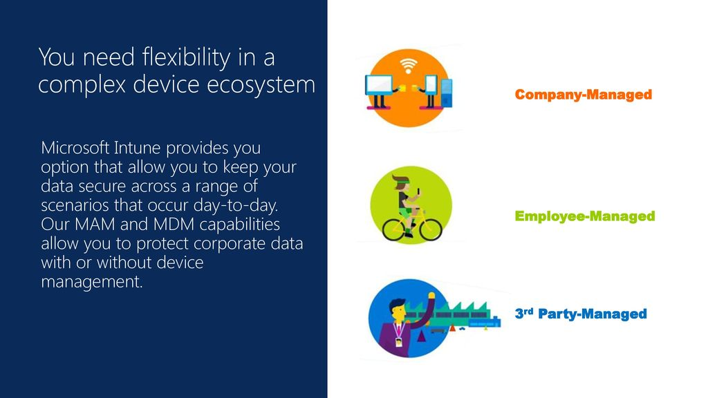 You need flexibility in a complex device ecosystem