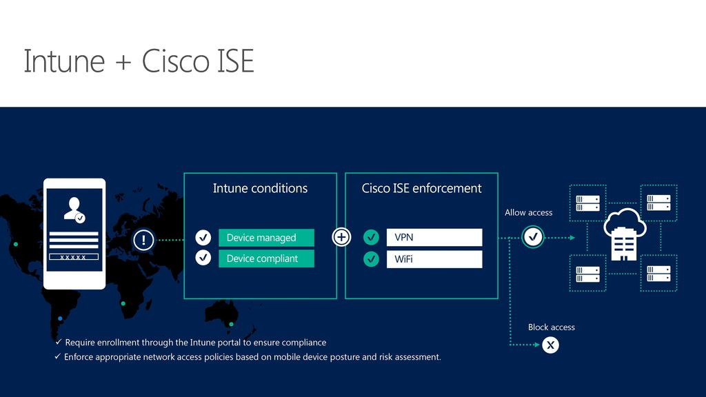Intune + Cisco ISE 10/7/2017 Intune conditions Cisco ISE enforcement
