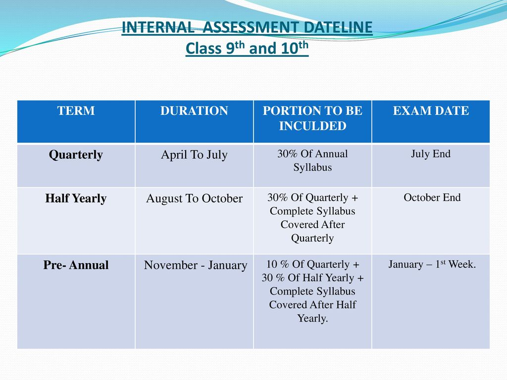 internal assessment Assessment consolidated report (subject wise) admission no, rollno, name  academic year 2017-2018, 2016-2017, 2015 - 2016, 2014-2015, 2013-2014.