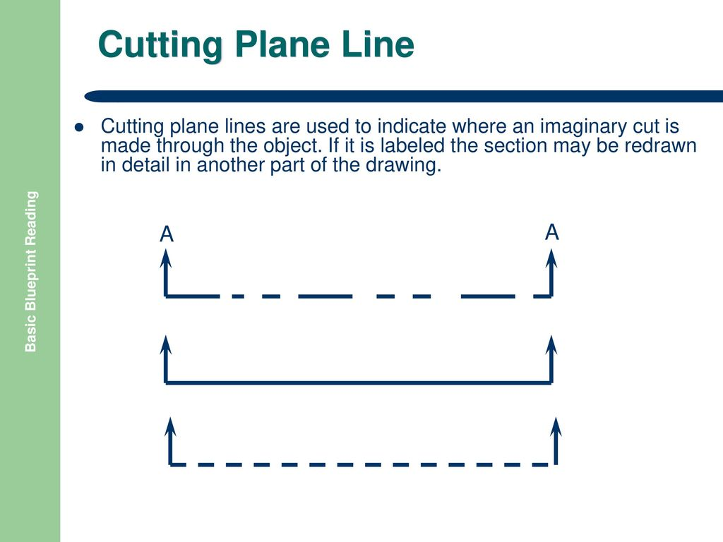Lines Are Used In Art To Indicate : Basic blueprint reading ppt download