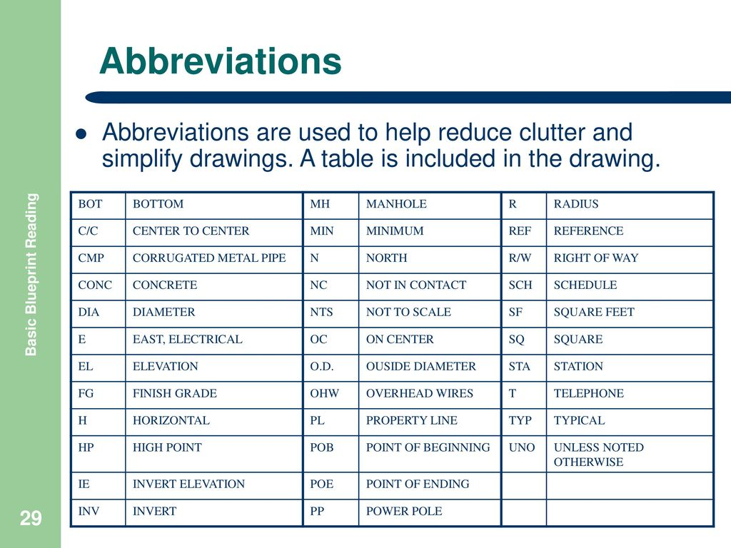 Basic blueprint reading ppt download 29 basic blueprint reading abbreviations abbreviations buycottarizona Image collections