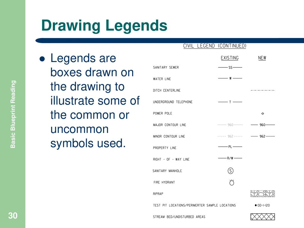 Blueprint legend leoncapers blueprint legend malvernweather Image collections