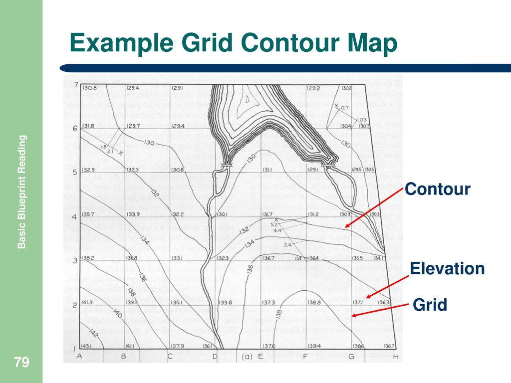 Basic blueprint reading ppt download example grid contour map malvernweather Image collections