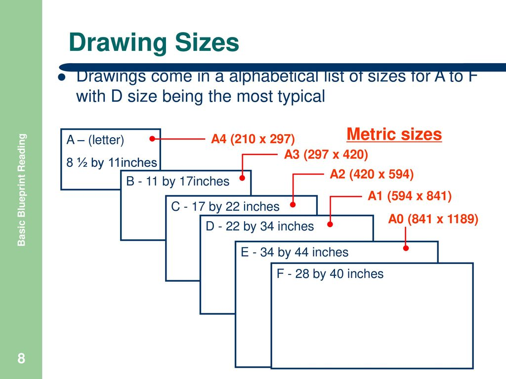 Basic blueprint reading ppt download for Blueprint sizes