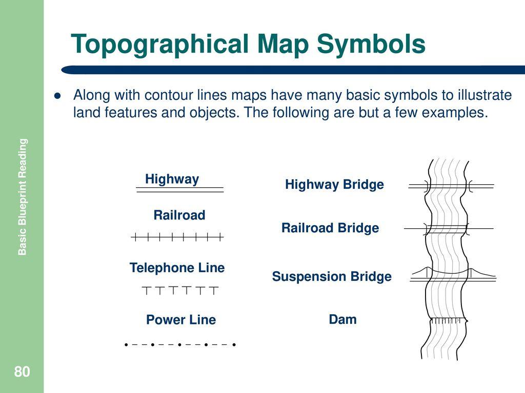 Basic blueprint reading ppt download 80 topographical map symbols basic blueprint reading topographical map malvernweather Images