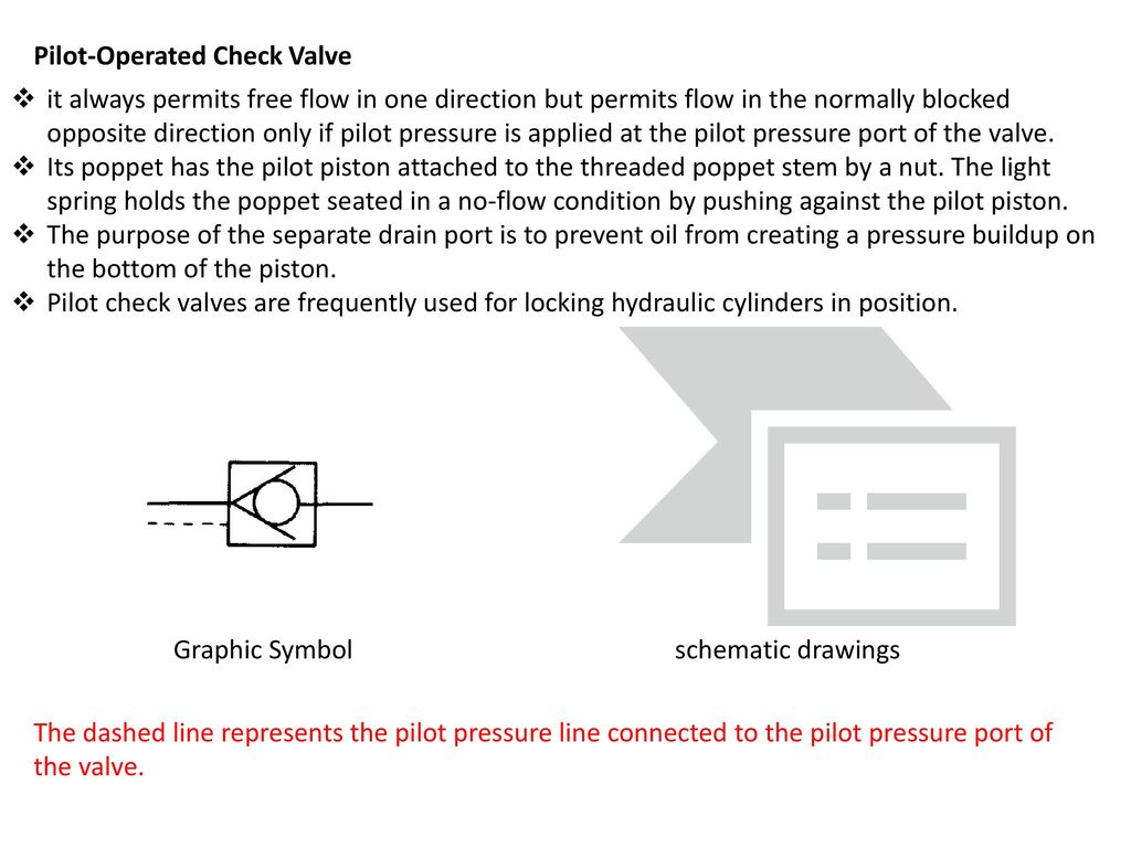 Chapter 8 hydraulic valves ppt download pilot operated check valve biocorpaavc Gallery