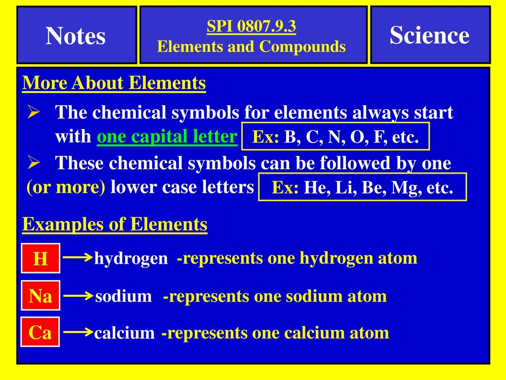 Elements and compounds ppt download elements and compounds biocorpaavc Gallery