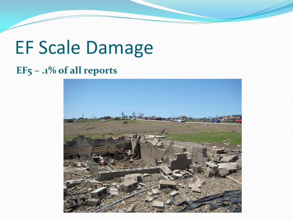 EF Scale Damage EF5 – .1% of all reports