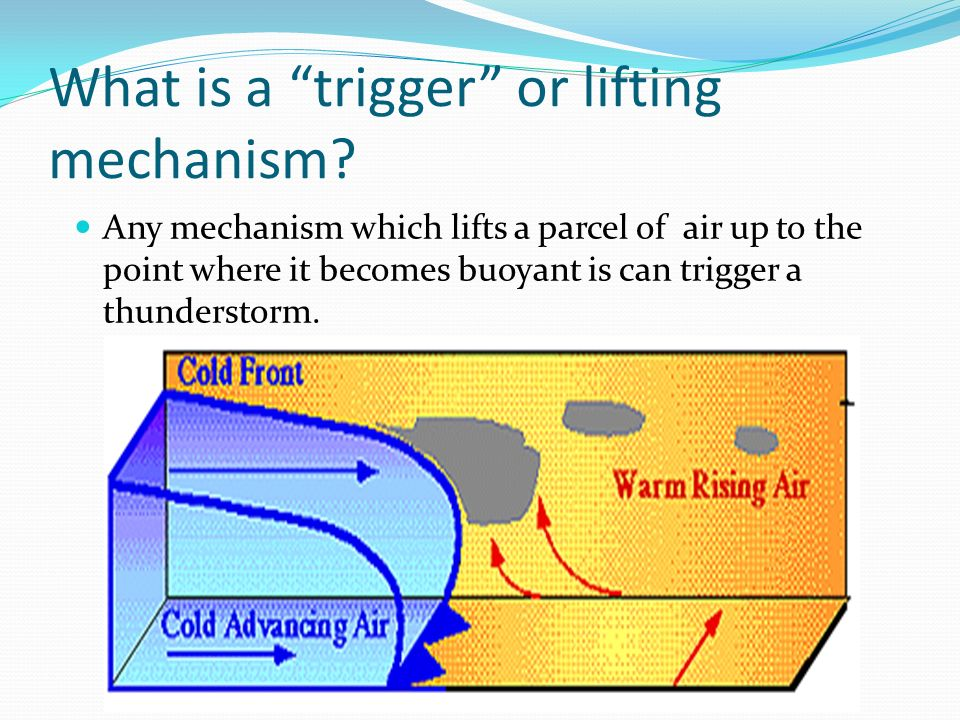 What is a trigger or lifting mechanism