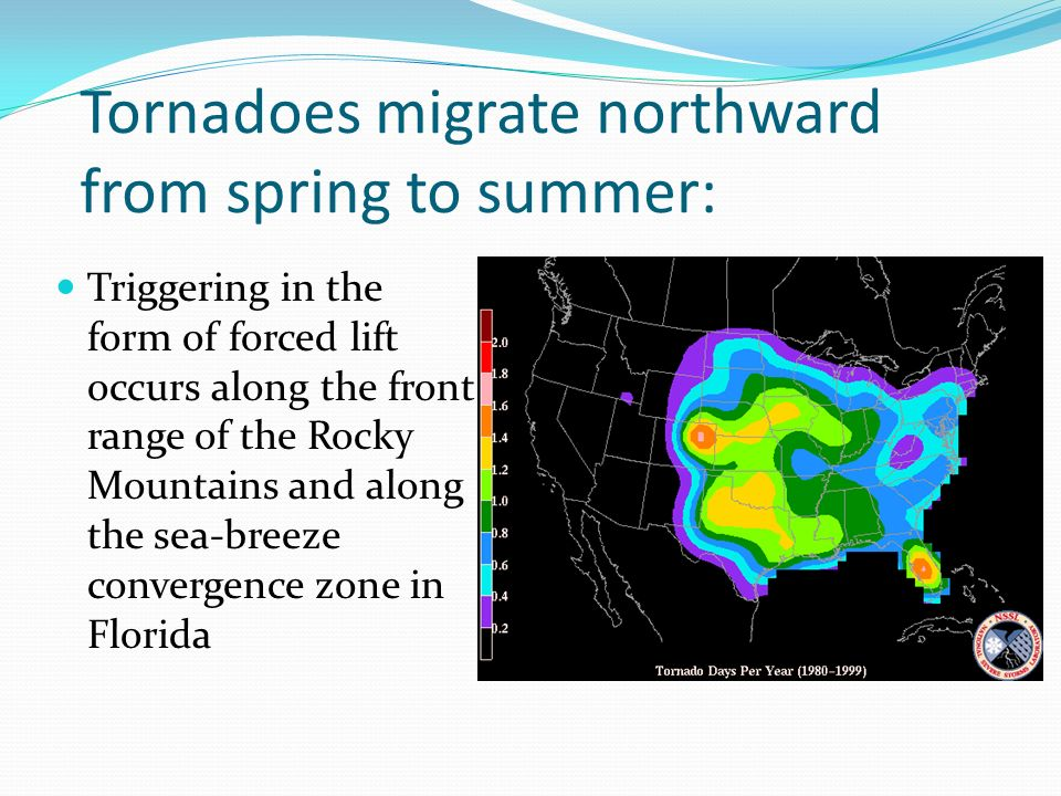 Tornadoes migrate northward from spring to summer: