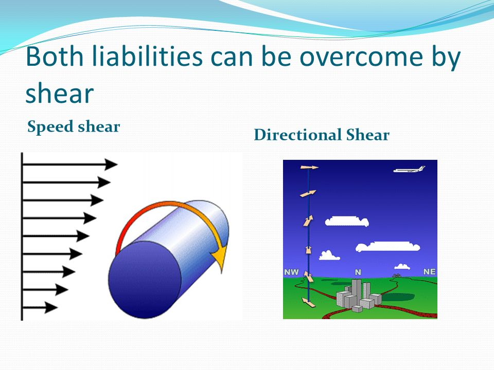 Both liabilities can be overcome by shear