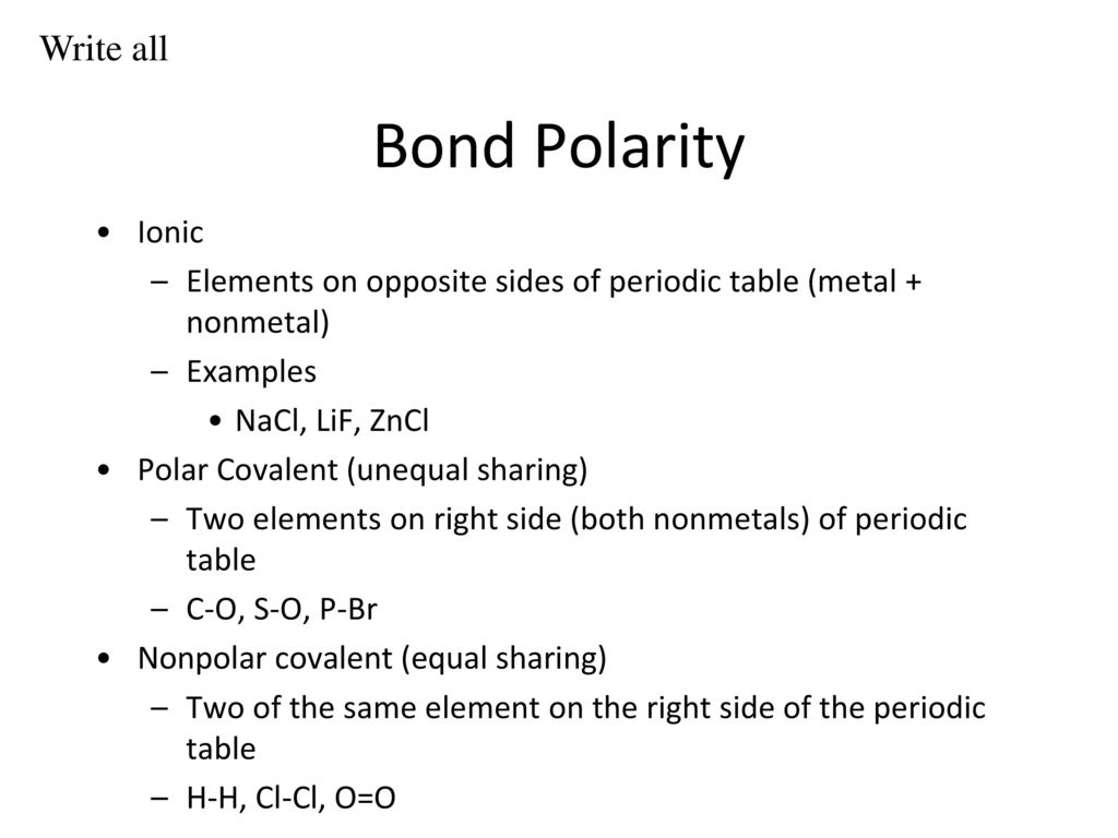 Periodic Table Polarity Images - Periodic Table Images