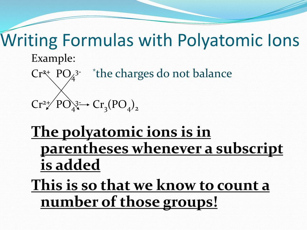 Periodic table polyatomic ions choice image periodic table images periodic table of elements with polyatomic ions images periodic periodic table with charges and polyatomic ions gamestrikefo Choice Image